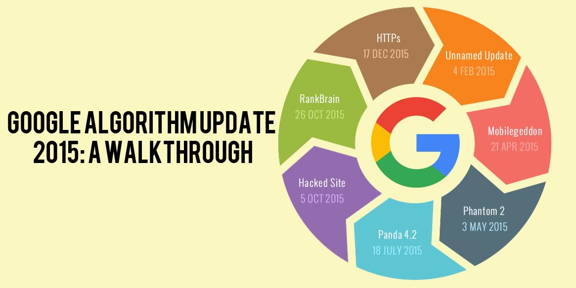 Google Algorithm Update 2015